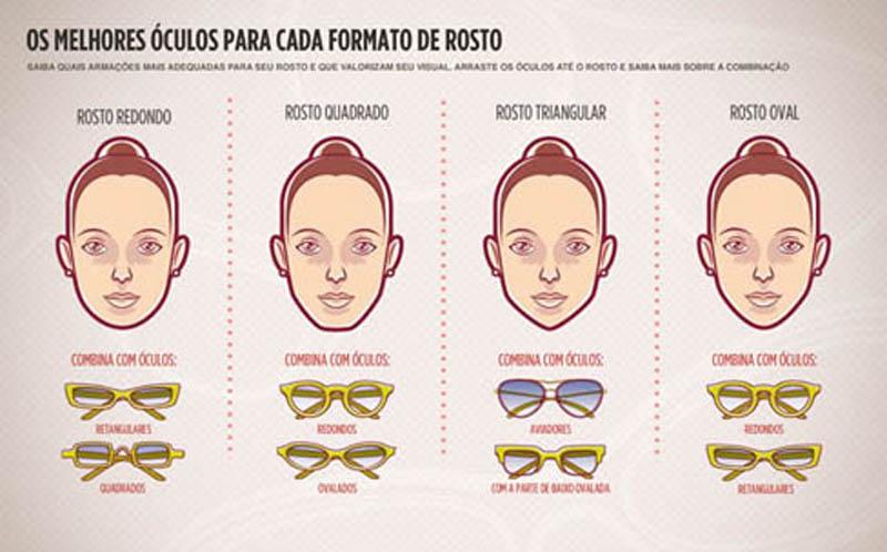 Saiba como escolher os modelos certos de óculos para você - Ótica ... a9c1b5889d